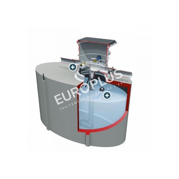 Récupération d'eau de pluie, cuve béton 15000 litres eau de pluie rhône alpes