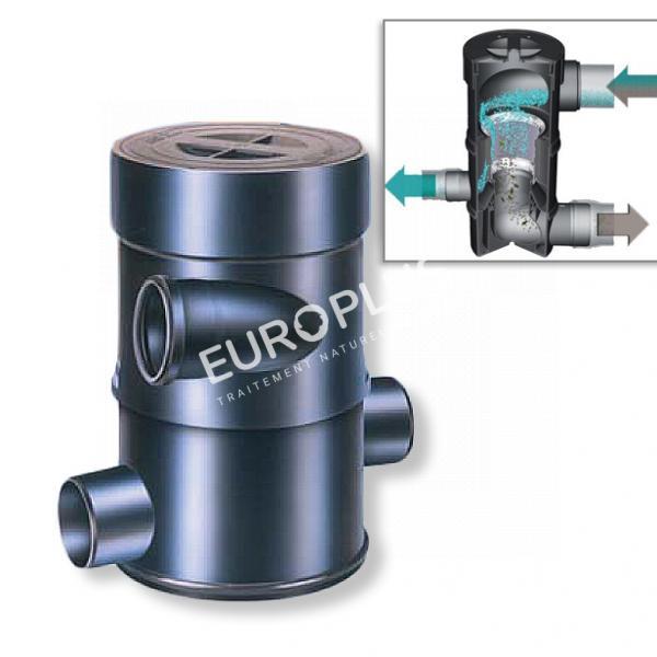 Récupération d'eau de pluie, filtre eau de pluie pour citerne en Rhône-Alpes