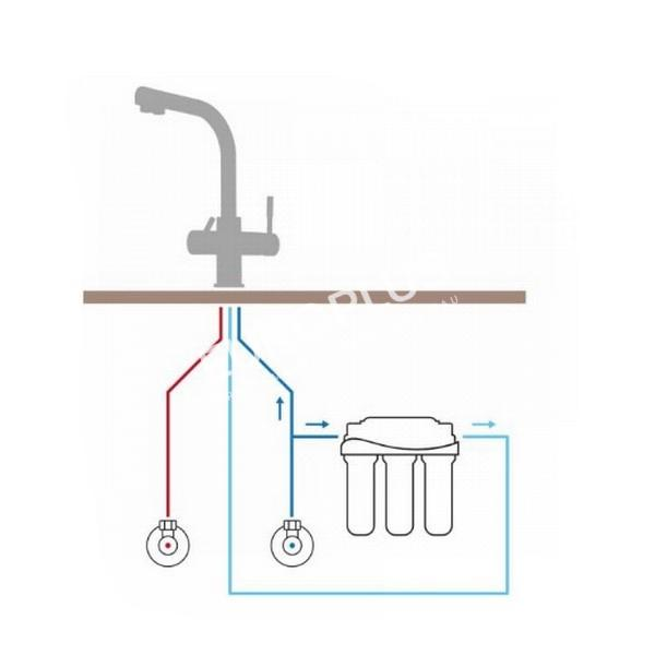 robinetterie, robinet led osmoseur, rhône alpe
